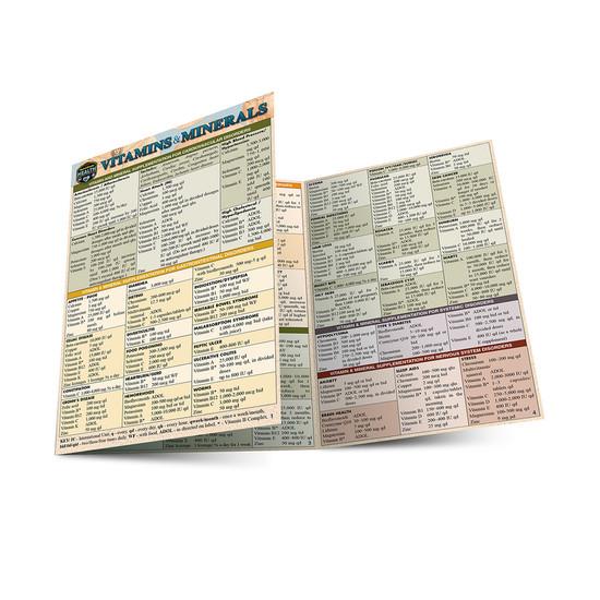 QuickStudy | Vitamins & Minerals Laminated Pocket Guide
