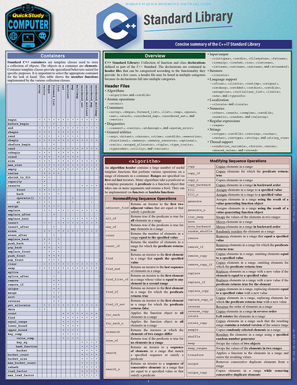 Quick Study QuickStudy C++ Standard Library Laminated Reference Guide BarCharts Publishing Computer Education Reference Cover Image