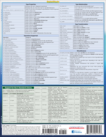 Quick Study QuickStudy C++ Standard Library Laminated Reference Guide BarCharts Publishing Computer Education Reference Back Image