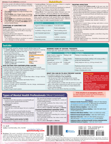 Quick Study QuickStudy Mental Health Signs & Support Laminated Reference Guide BarCharts Publishing Health & Lifestyle Guide Back Image