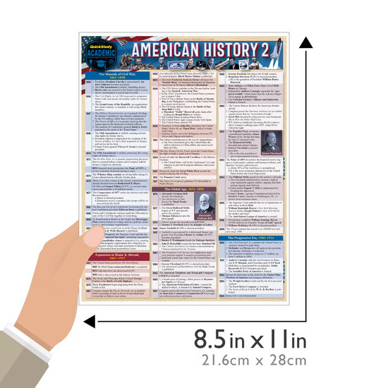 QuickStudy Quick Study American History 2 Laminated Study Guide BarCharts Publishing History Guide Size