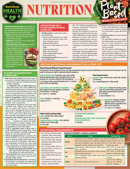 QuickStudy   Nutrition: Plant-Based Whole Food Diet Laminated Reference Guide