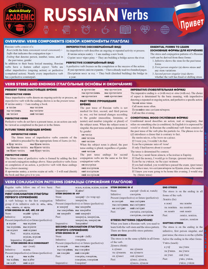 Quick Study QuickStudy Russian Verbs Laminated Study Guide BarCharts Publishing Foreign Language Reference Cover Image