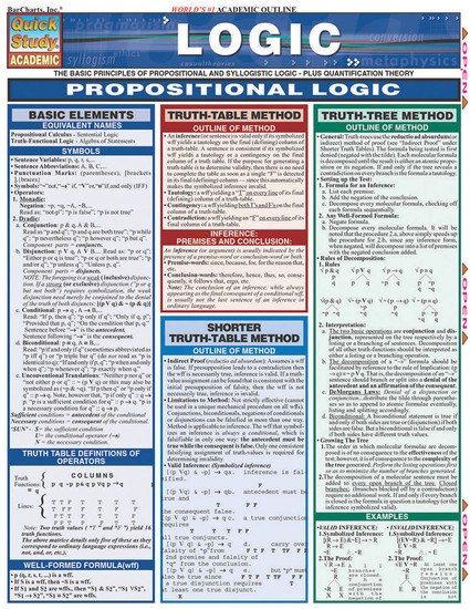 QuickStudy | Logic Laminated Study Guide