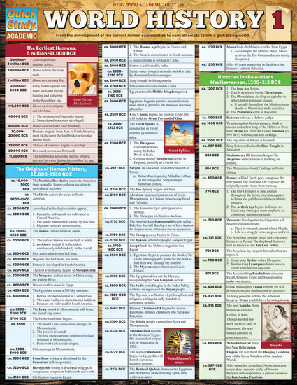Quick Study QuickStudy World History 1 Laminated Study Guide BarCharts Publishing Academic Guide Cover Image