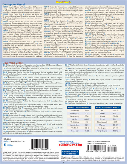 Quick Study QuickStudy Acupressure Point Functions Laminated Study Guide BarCharts Publishing Guide Back Image