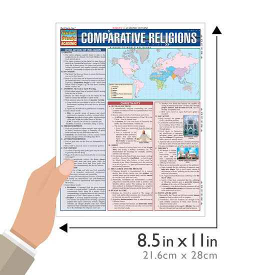 Quick Study QuickStudy Comparative Religions Laminated Study Guide BarCharts Publishing Faith-Based Reference Guide Size