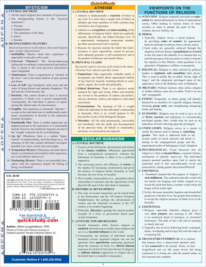 Quick Study QuickStudy Comparative Religions Laminated Study Guide BarCharts Publishing Faith-Based Reference Back Image