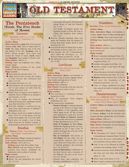 Quick Study QuickStudy Old Testament Laminated Study Guide BarCharts Publishing History Guide Cover Image