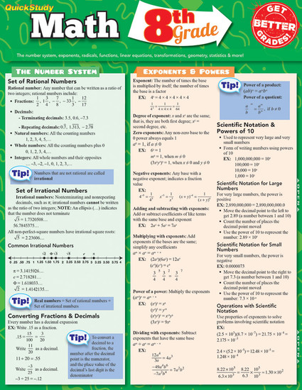 QuickStudy | Math: 8Th Grade Laminated Study Guide