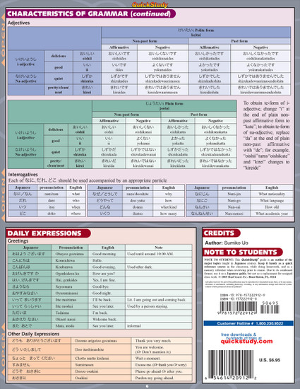 Quick Study QuickStudy Japanese Grammar Laminated Study Guide BarCharts Publishing Japanese Guide Back Image