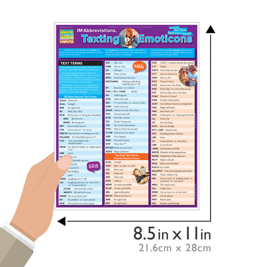 Quick Study QuickStudy IM Abbreviations, Texting & Emoticons Laminated Reference Guide BarCharts Publishing Social Media Reference Guide Size
