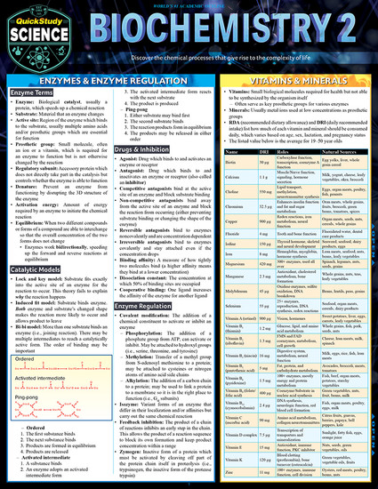 Quick Study QuickStudy Biochemistry 2 Laminated Study Guide BarCharts Publishing Life Science Reference Cover Image