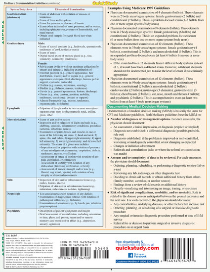 Quick Study QuickStudy Evaluation & Management (E/M) Coding Calculator Laminated Reference Guide BarCharts Publishing Medical Career Reference Back Image
