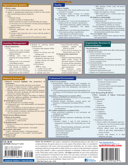 QuickStudy | Cost Accounting Laminated Reference Guide
