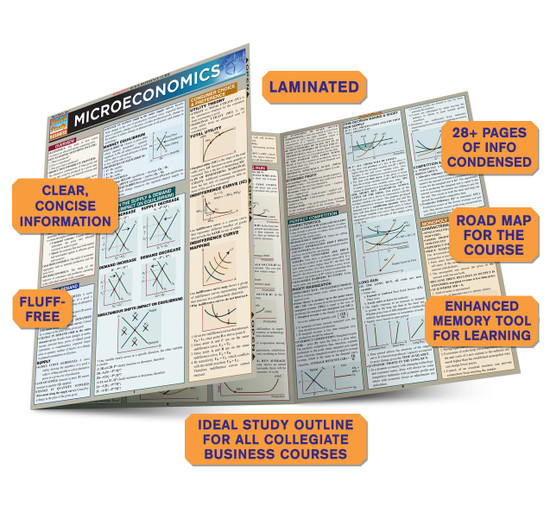 QuickStudy Quick Study Microeconomics Laminated Study Guide BarCharts Publishing Business Economics Guide Benefits