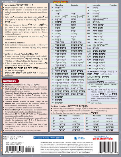 QuickStudy | Hebrew Grammar Laminated Study Guide