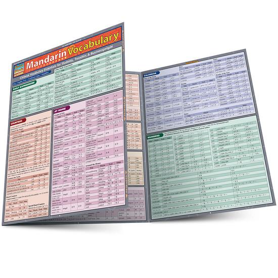 Quick Study QuickStudy Mandarin Vocabulary Laminated Study Guide BarCharts Publishing Mandarin Vocab Main Image
