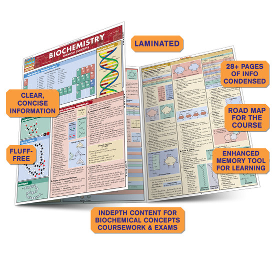 QuickStudy Quick Study Biochemistry Laminated Study Guide BarCharts Publishing Science Study Guide Benefits