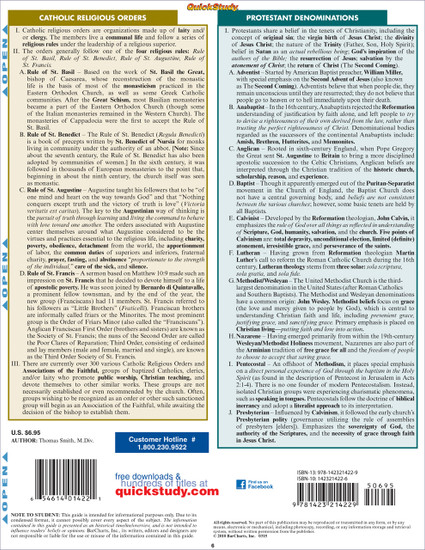 Quick Study QuickStudy History of Christianity Laminated Study Guide BarCharts Publishing Inc Guide Back Image