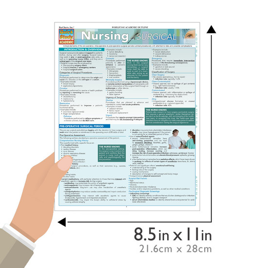 Quick Study QuickStudy Nursing: Surgical Laminated Study Guide BarCharts Publishing Medical Guide Size