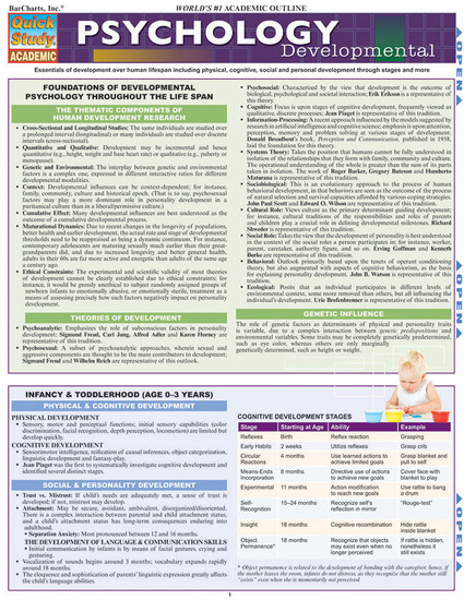QuickStudy Quick Study Psychology Developmental Life Span Laminated Study Guide BarCharts Publishing Cover Image