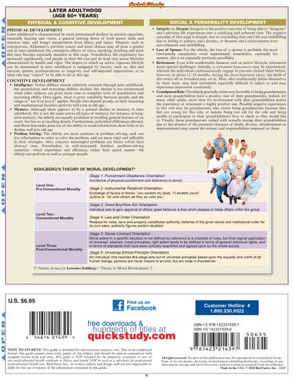 QuickStudy Quick Study Psychology Developmental Life Span Laminated Study Guide BarCharts Publishing Back Image
