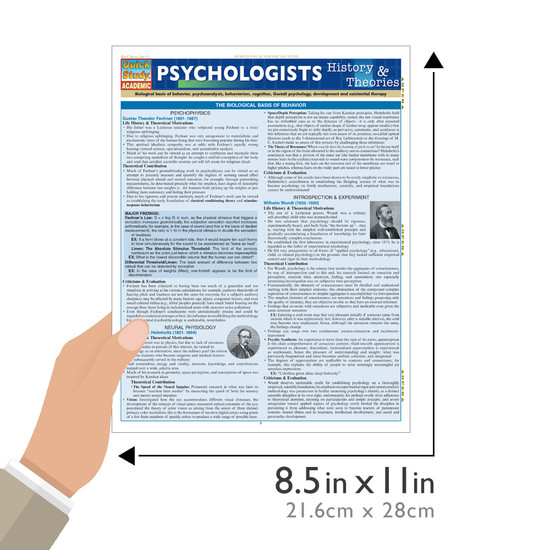 Quick Study QuickStudy Psychologists: History & Theories Laminated Study Guide BarCharts Publishing Social Science Reference Guide Size