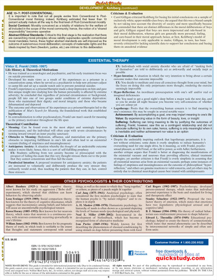 Quick Study QuickStudy Psychologists: History & Theories Laminated Study Guide BarCharts Publishing Social Science Reference Back Image
