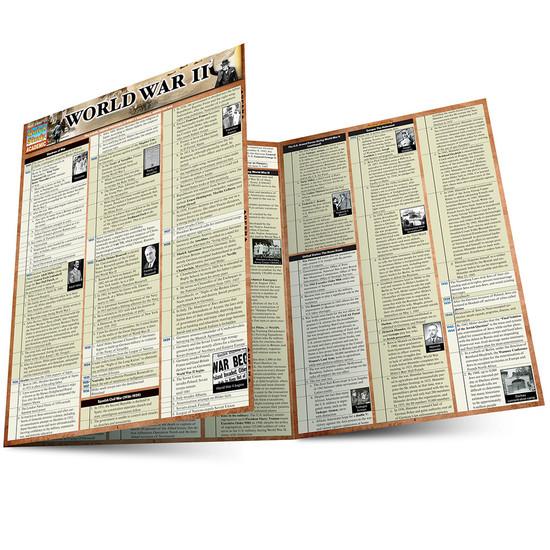 Quick Study QuickStudy World War 2 Laminated Study Guide BarCharts Publishing World Historical Guide Main Image