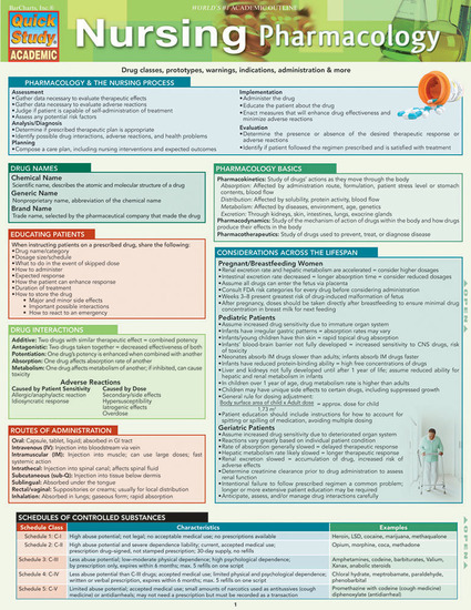 Quick Study QuickStudy Nursing Pharmacology Laminated Study Guide BarCharts Publishing Inc Academic Front Image