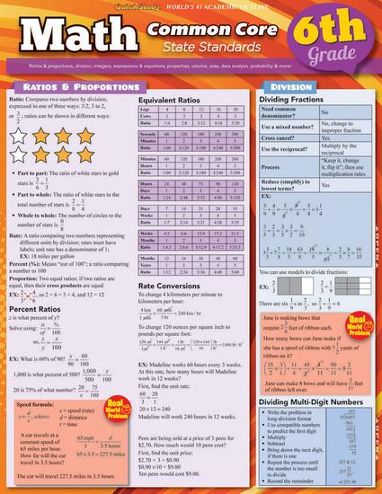 QuickStudy | Math: Common Core 6th Grade Laminated Study Guide