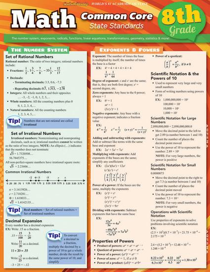 QuickStudy   Math: Common Core 8Th Grade Laminated Study Guide