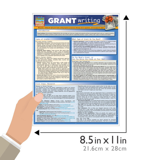 QuickStudy Gran Writing Laminated Study Guide BarCharts Publishing Business Reference Quick Study Guide Size