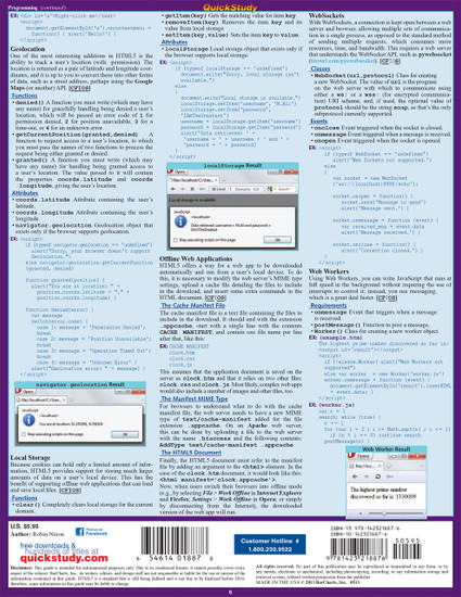 Quick Study QuickStudy HTML5 Laminated Study Guide BarCharts Publishing Computer Reference Guide Back Image