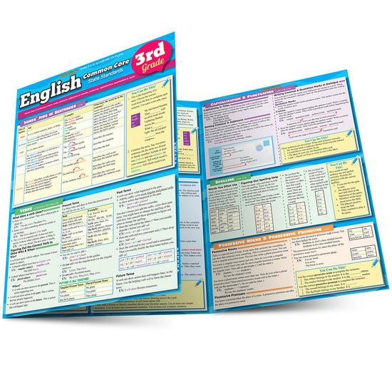 Quick Study QuickStudy English: Common Core 3rd Grade Laminated Study Guide BarCharts Publishing Inc Main Image