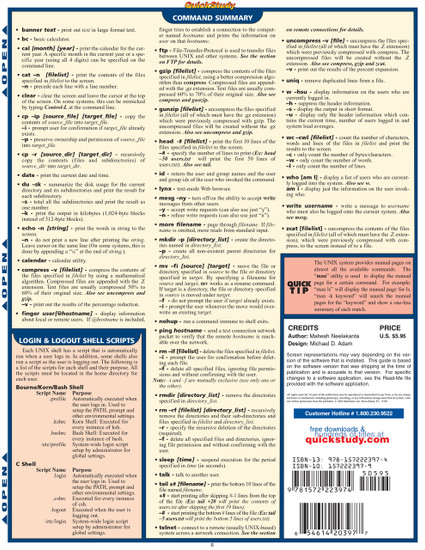 Quick Study QuickStudy Unix Laminated Reference Guide BarCharts Publishing Computer Productivity Outline Back Image
