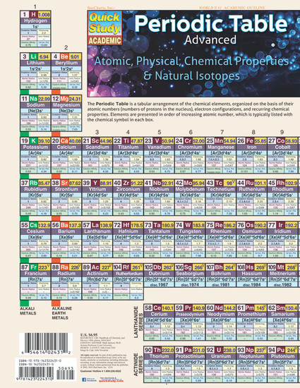Quick Study QuickStudy Periodic Table Advanced Laminated Study Guide BarCharts Publishing Reference Cover Image