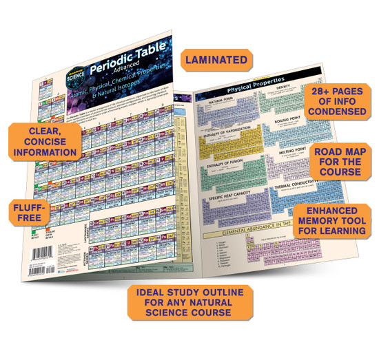 Quick Study QuickStudy Periodic Table Advanced Laminated Study Guide BarCharts Publishing Reference Guide Benefits