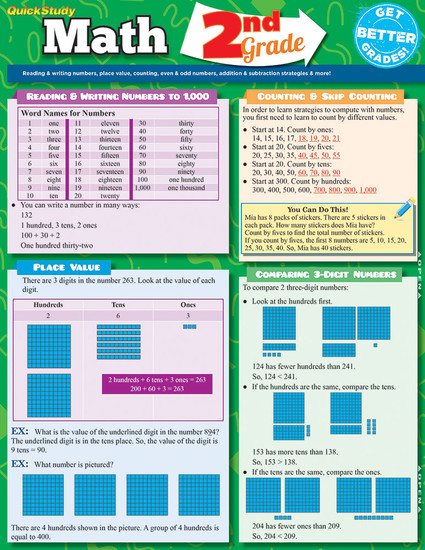 Quick Study QuickStudy Math: 2nd Grade Laminated Study Guide BarCharts Publishing Mathematics Study Outline Cover Image