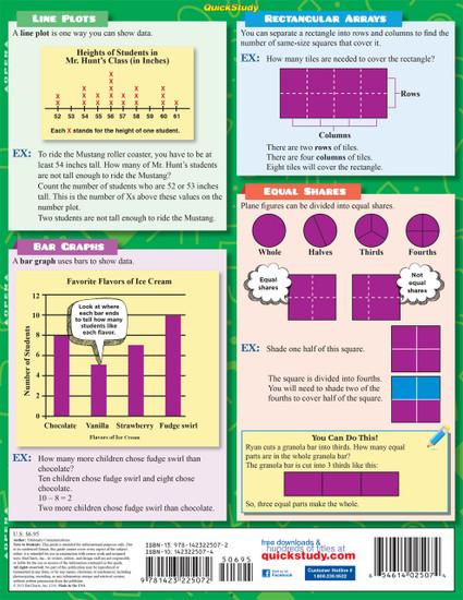 Quick Study QuickStudy Math: 2nd Grade Laminated Study Guide BarCharts Publishing Mathematics Study Outline Back Image