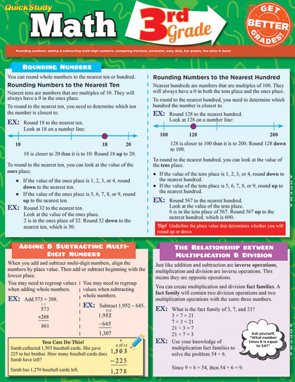 QuickStudy | Math: 3rd Grade Laminated Study Guide