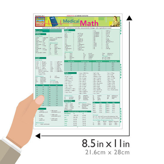 Quick Study QuickStudy Medical Math Laminated Study Guide BarCharts Publishing Medical Math Guide Size
