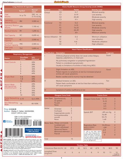 QuickStudy | Medical Math Laminated Study Guide