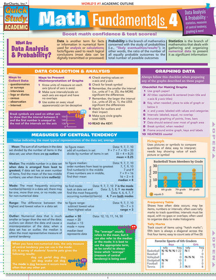 QuickStudy | Math Fundamentals 4 Laminated Study Guide
