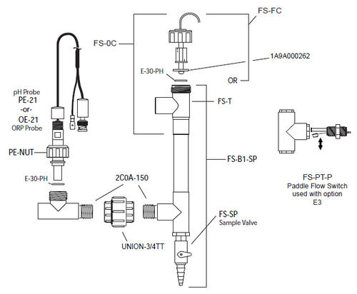 Replacement Flow Assembly Parts (Probes not Included)