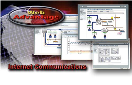 WebAdvantage Transfer