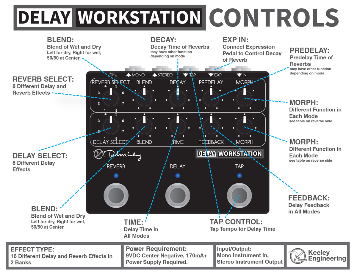 Keeley Electronics Delay Workstation pedal
