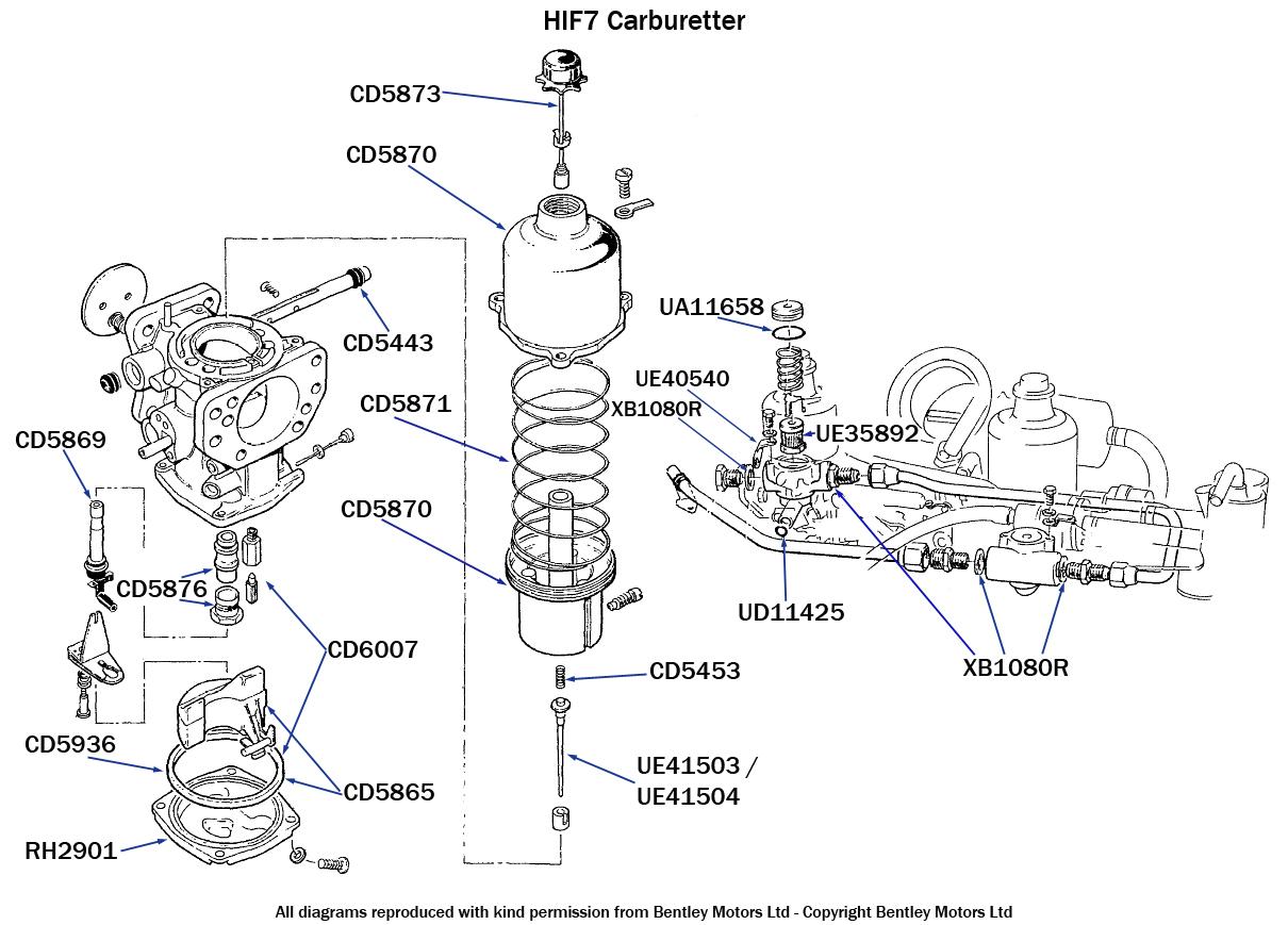 hif7-carburetter-shadow-30001-onwards.jpg