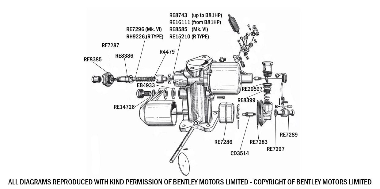 su-carburetter-pre1955.jpg
